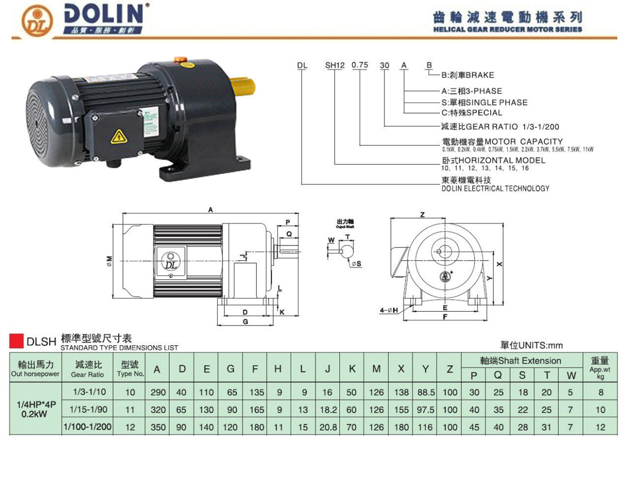 0 2kw gear motor catalogues
