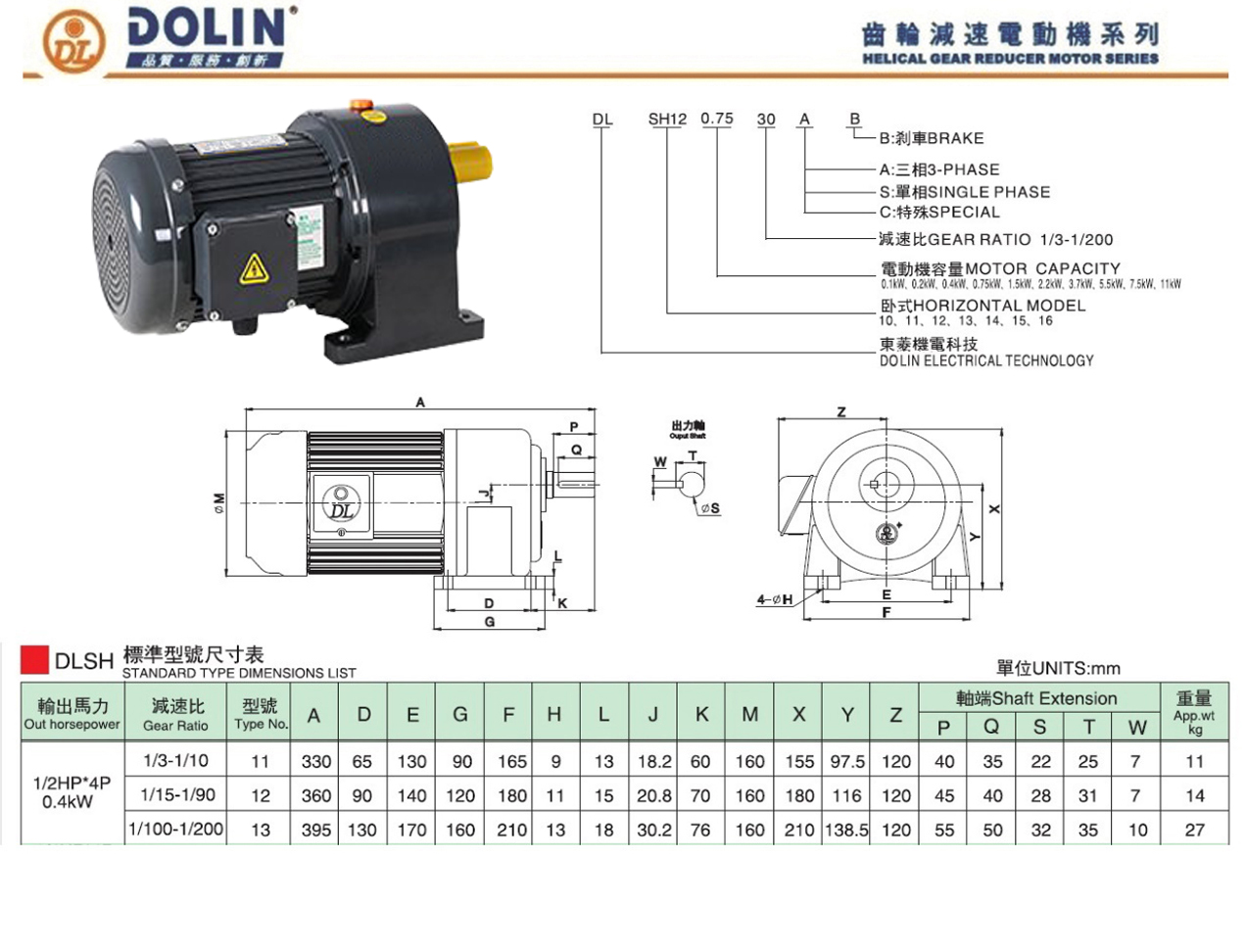 0 4kw gear motor catalogues