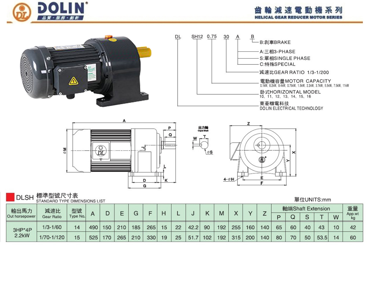 2 2kw gear motor catalogues